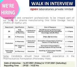 Apex Laboratories Pvt Ltd Recruitment  ITI/ Diploma / BSC/ MSC/ B. Pharm/ M. Pharm Experienced Candidates For Executive & Technician Post