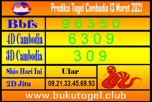 Prediksi Togel Kamboja 13 Maret 2021