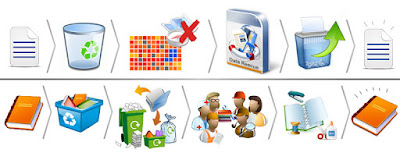 Hard Drive Data Recovery Services