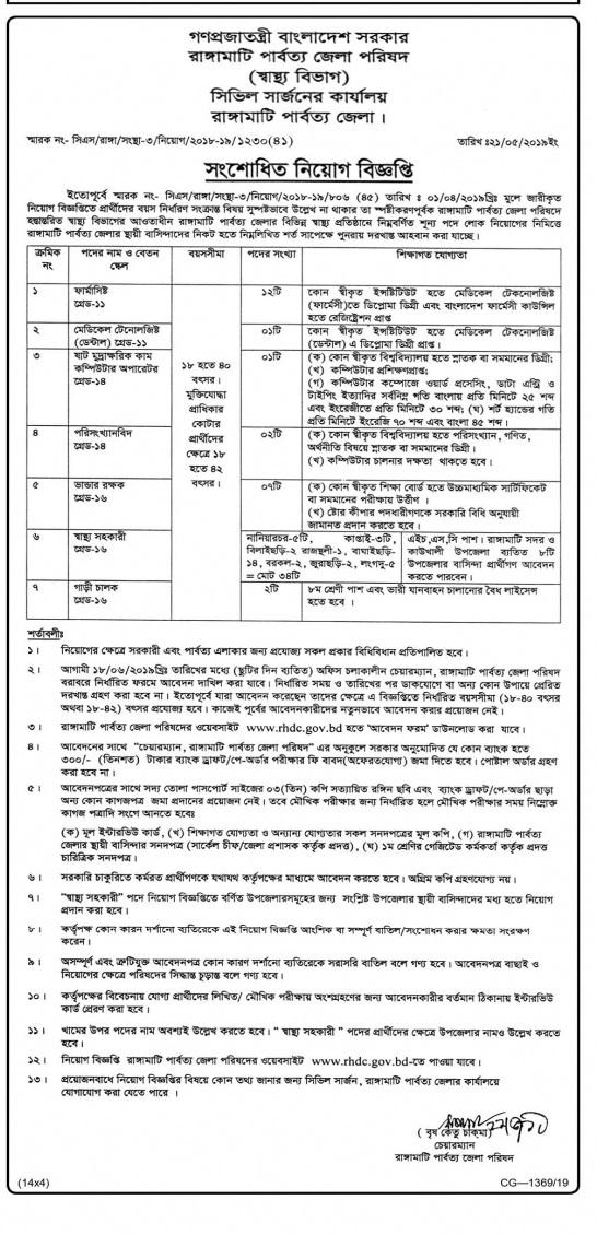 District Council Job Circular 2019  bdjobss