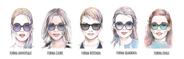 scegliere occhiali online