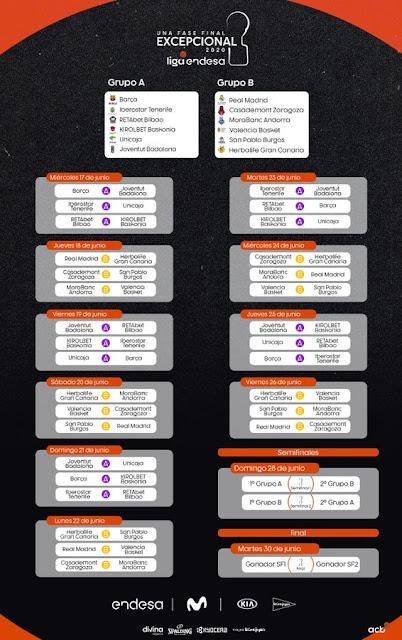 Calendario de fase final de ACB