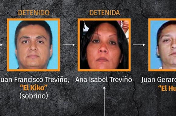 De los 13 hermanos Miguel, Z-42, Omar Z-40 y Ana Isabel Treviño; hermandad de sangre y del crimen