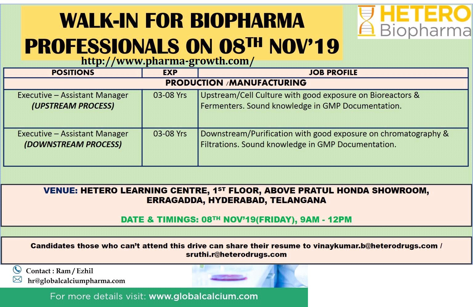 HETERO Biopharma – Walk-In Drive for Experienced Production / Manufacturing Professionals on 8th Nov' 2019