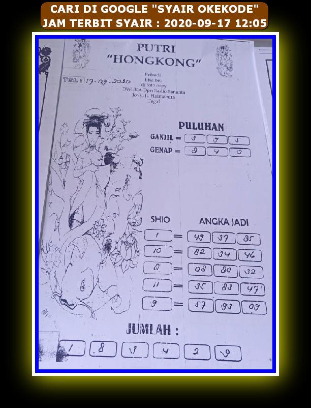 Kode syair Hongkong Kamis 17 September 2020 88