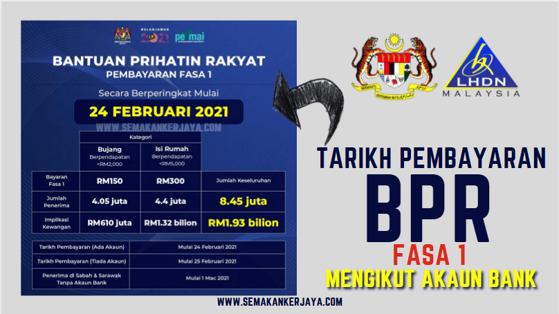 Jadual Pembayaran BPR