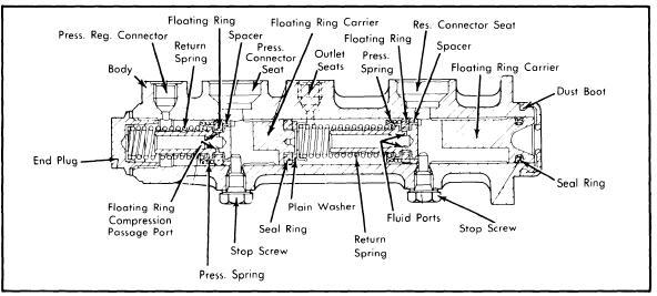 repairmanuals: Fiat 124 128 131 X19 Brake Repair Guide