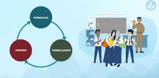 Apa Itu ANBK 2021, Simak Pengertian dan Tujuan untuk Para Siswa