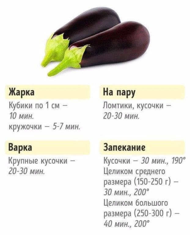 Сколько нужно готовить овощи, чтобы получилось вкусно и полезно!
