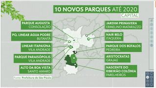 _https://g1.globo.com/google/amp/sp/sao-paulo/verdejando/noticia/2019/09/27/moradores-brigam-pela-criacao-de-novos-parques-em-sao-paulo.ghtml#aoh=15696025283862&amp_ct=1569602621565&referrer=https%3A%2F%2Fwww.google.com&amp_tf=Fonte%3A %251%24s