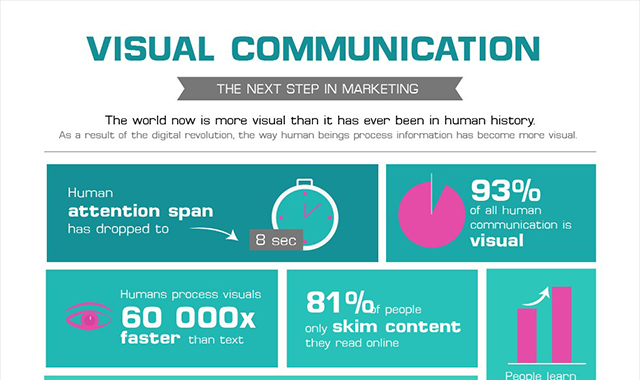 Visual Communication in Marketing: Why You Need it How to Do It