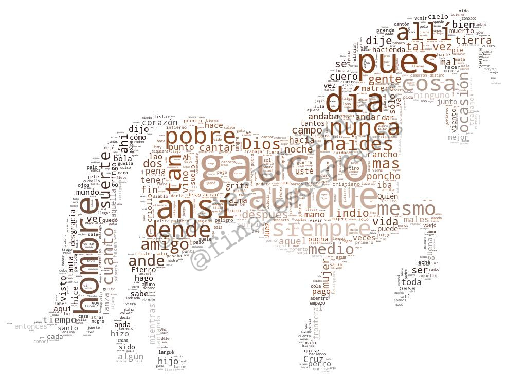 Nube de palabras de El gaucho Martín Fierro.