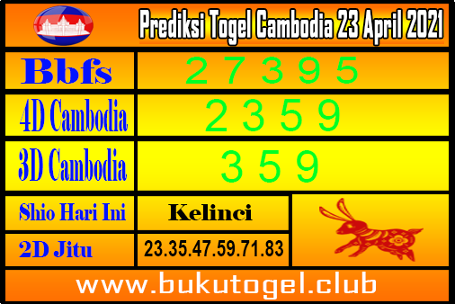 Prediksi Kamboja 23 April 2021