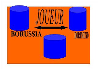 BORUSSIA DORTMUND CIBLE UN ANCIEN JOUEUR D'ARSENAL LE