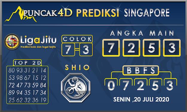 PREDIKSI TOGEL SINGAPORE PUNCAK4D 20 JULI 2020