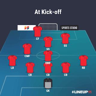Formasi Bayern Munchen PES 2021 (At Kick-off)