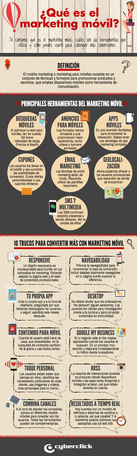 Infografía: Cómo promover tus productos en dispositivos móviles?
