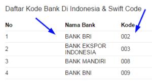Daftar Alamat Kantor Bri Pusat Medan Kesawan Kota Medan Sumatera Utara