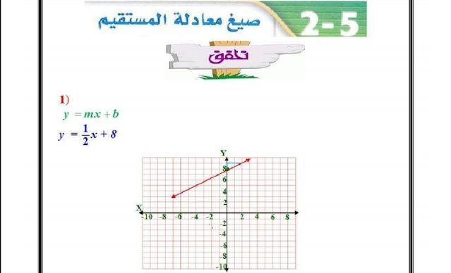 درس صيغ معادلة المستقيم للصف الاول ثانوي