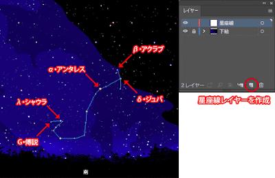 さそり座星座線の描き方1