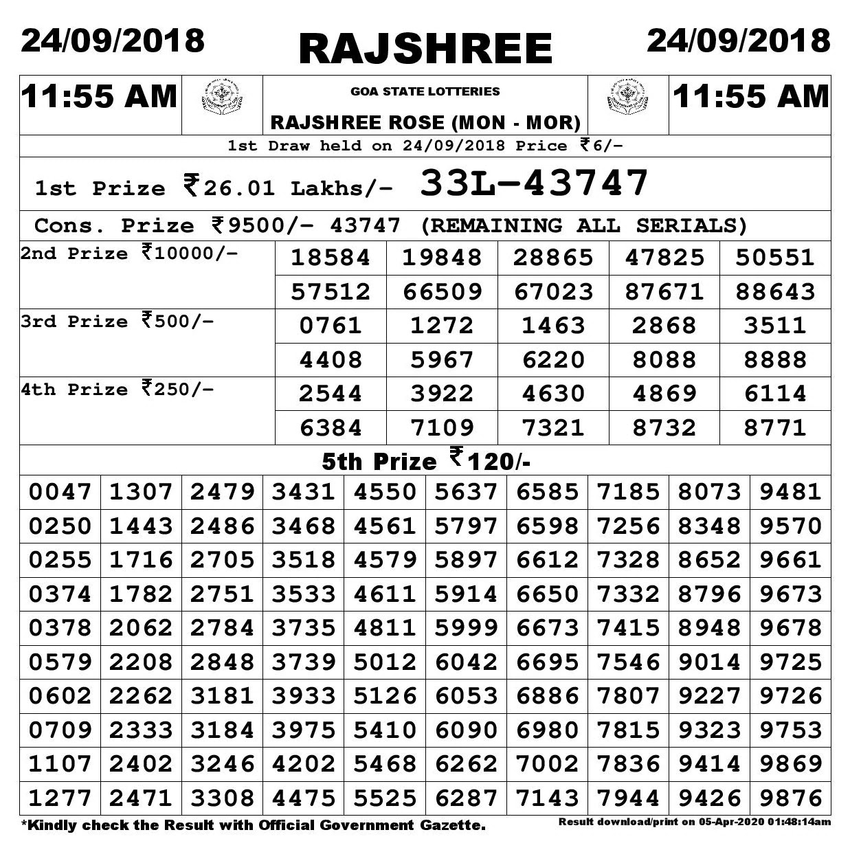 www.ildl.in Today Result | Goa State Rajshree Lottery Sambad Online Results