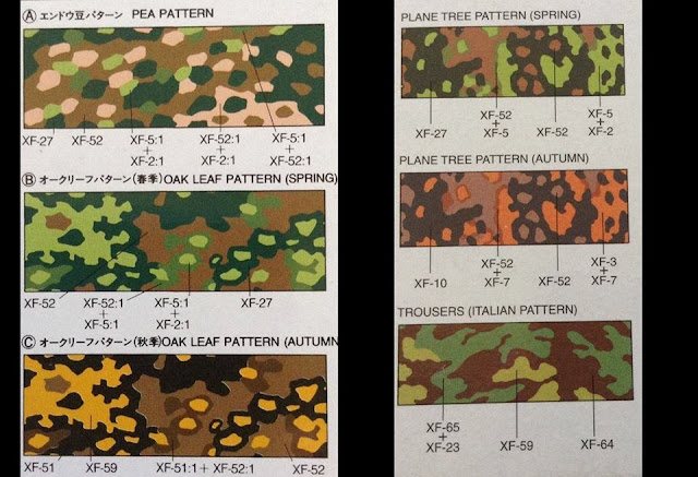 Oldsarges Wargame And Model Blog Tamiya Paint Reference For Ss Camo
