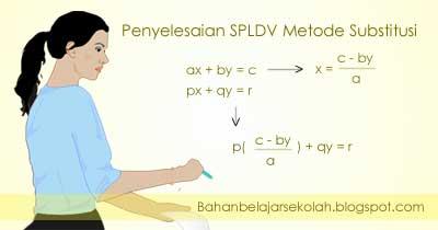 Penyelesaian SPLDV dengan metode substitusi
