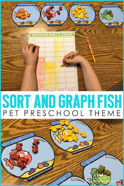 Sort and graph fish