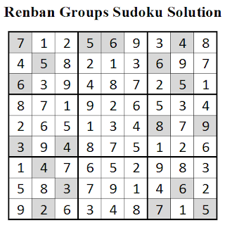 Renban Groups Sudoku  Solution