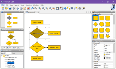 yEd Graph Editor free flowcharting software