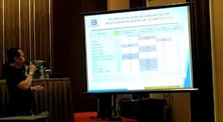 Hasil Survei Melalui Indo barometer Fachrori Umar - Syafril Nursal No urut 2 ini Unggul 7 Daerah di Provinsi Jambi.