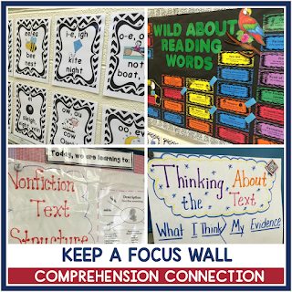 Using a focus wall to model reading skills helps students keep on track with your learning objectives. Students can refer to what's shared as they work. Check out this post for tips on organizing your reading block.