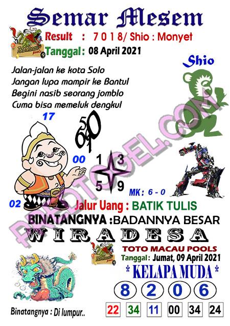 Syair Semar Mesem Toto Macau Jumat 09 April 2021