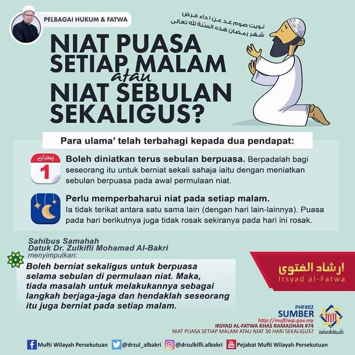 Niat Puasa Sebulan Ramadhan Sekaligus vs Setiap Malam