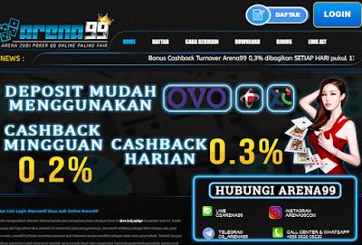 Situs Poker Online Dengan Loading Tercepat