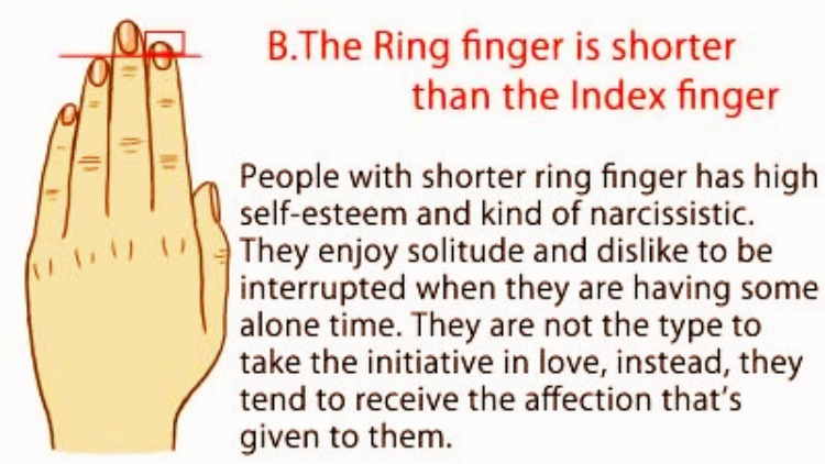 Image result for HOW YOUR FINGER SHAPE DETERMINES YOUR PERSONALITY
