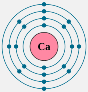 calcium valence electrons
