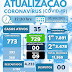 NOVO HORIZONTE-BA: BOLETIM INFORMATIVO SOBRE O CORONAVÍRUS ( 02/09/2021)