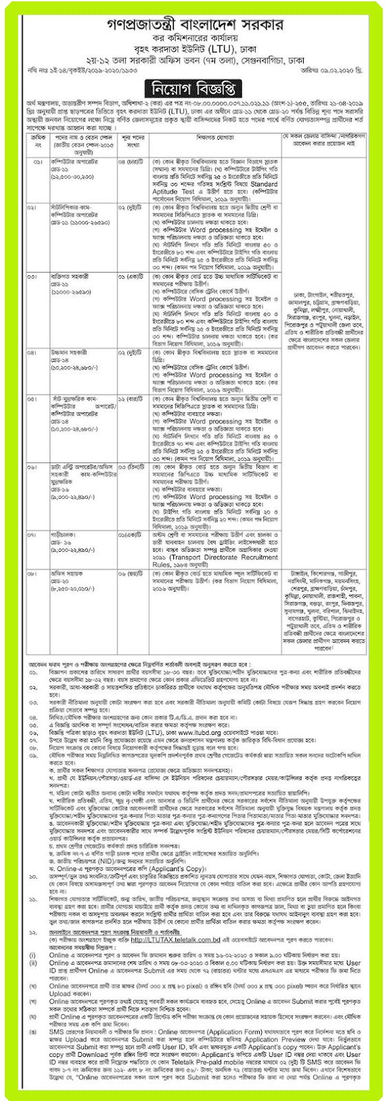 Tax Commissioner Job circular 2020