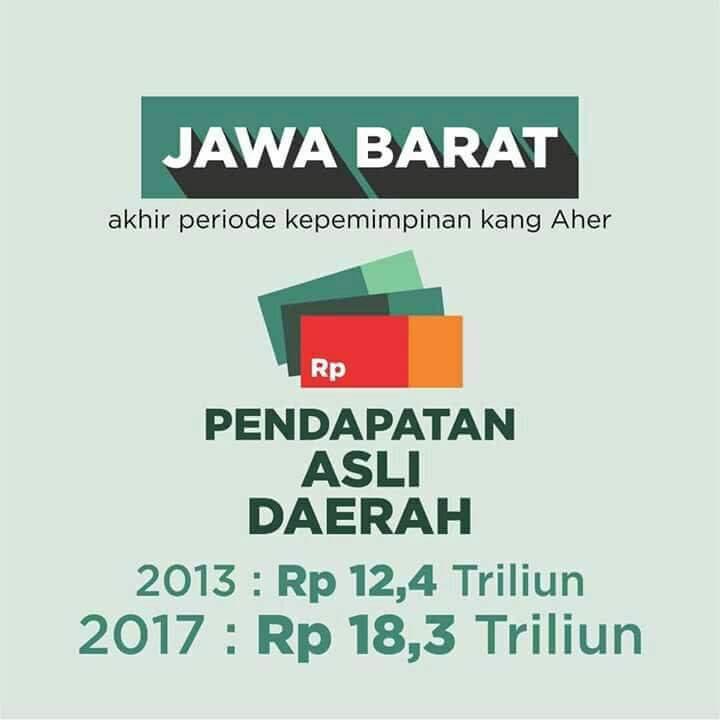 'Husnul Khotimah' Pimpin Jabar, Aher Capres Kuat 2019