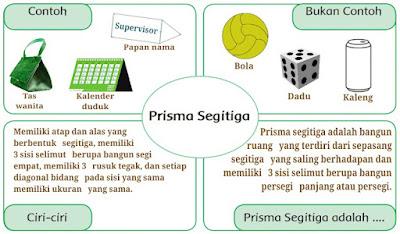 kunci-jawaban-halaman-86-tema-5-kelas-6