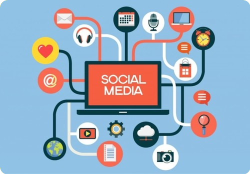 Managing your Business Brand through Social Media