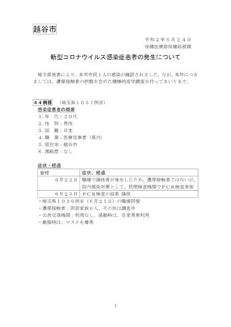 新型コロナウイルス感染症患者の発生について(6月24日発表)