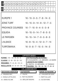 programme quinté Pronostic Mercredi 06/10/2021