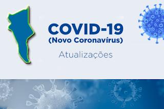 Itiruçu: Boletim Epidemiológico do Coronavírus (COVID19)