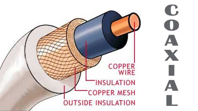 Fungsi Kabel Coaxial Beserta Kelebihan dan Kekurangan