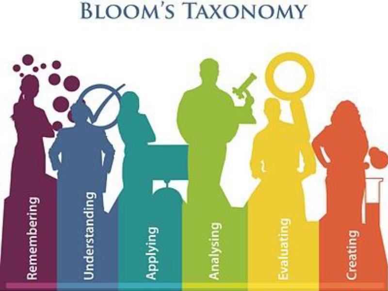 Taksonomi Bloom (*Apa dan Bagaimana Menggunakannya?)