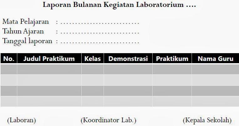 Rofayuliaazhar Com Administrasi Laboratorium Laporan Bulanan