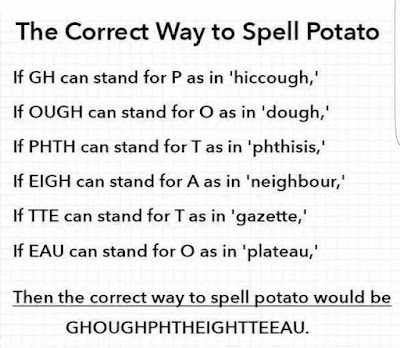Funny Correct Way To Spell Potato Picture