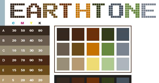 projectncy: Little beauty diary : Earth tones